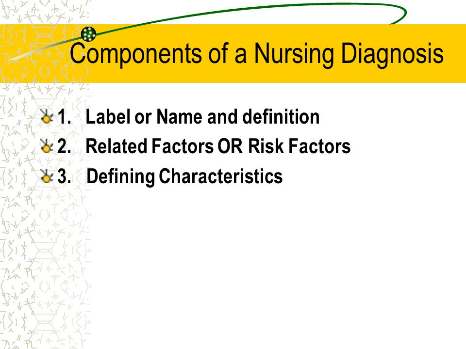 Components of a Nursing Diagnosis 1. Label or Name and definition 2. Related Factors OR Risk Factors 3. Defining Characteristics