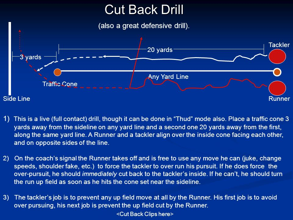 Traffic Cone Tackler RunnerSide Line Cut Back Drill Any Yard Line (also a great defensive drill). 1) This is a live (full contact) drill, though it ca