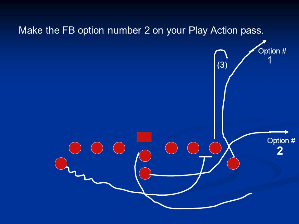 1 2 (3) Make the FB option number 2 on your Play Action pass. Option #