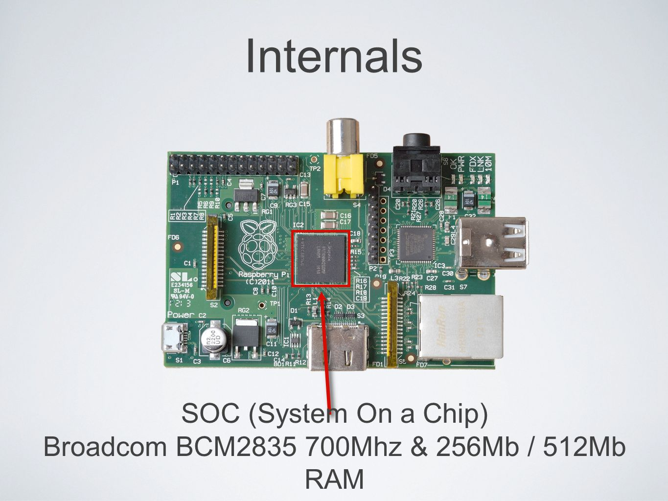 Internals SOC (System On a Chip) Broadcom BCM2835 700Mhz & 256Mb / 512Mb RAM