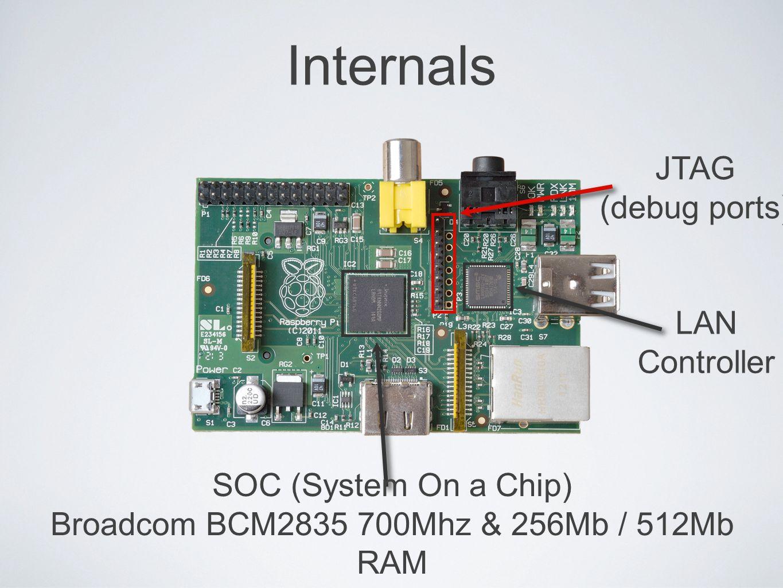 Internals JTAG (debug ports) LAN Controller SOC (System On a Chip) Broadcom BCM2835 700Mhz & 256Mb / 512Mb RAM