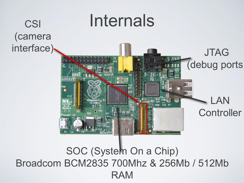 Internals JTAG (debug ports) LAN Controller SOC (System On a Chip) Broadcom BCM2835 700Mhz & 256Mb / 512Mb RAM CSI (camera interface)