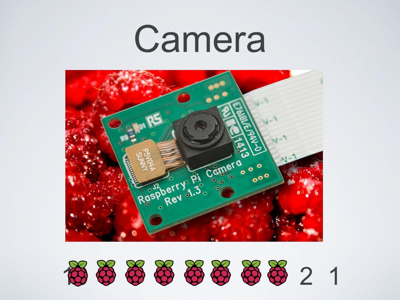 123456789 Camera