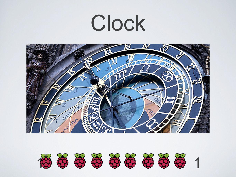 12345678910 Clock