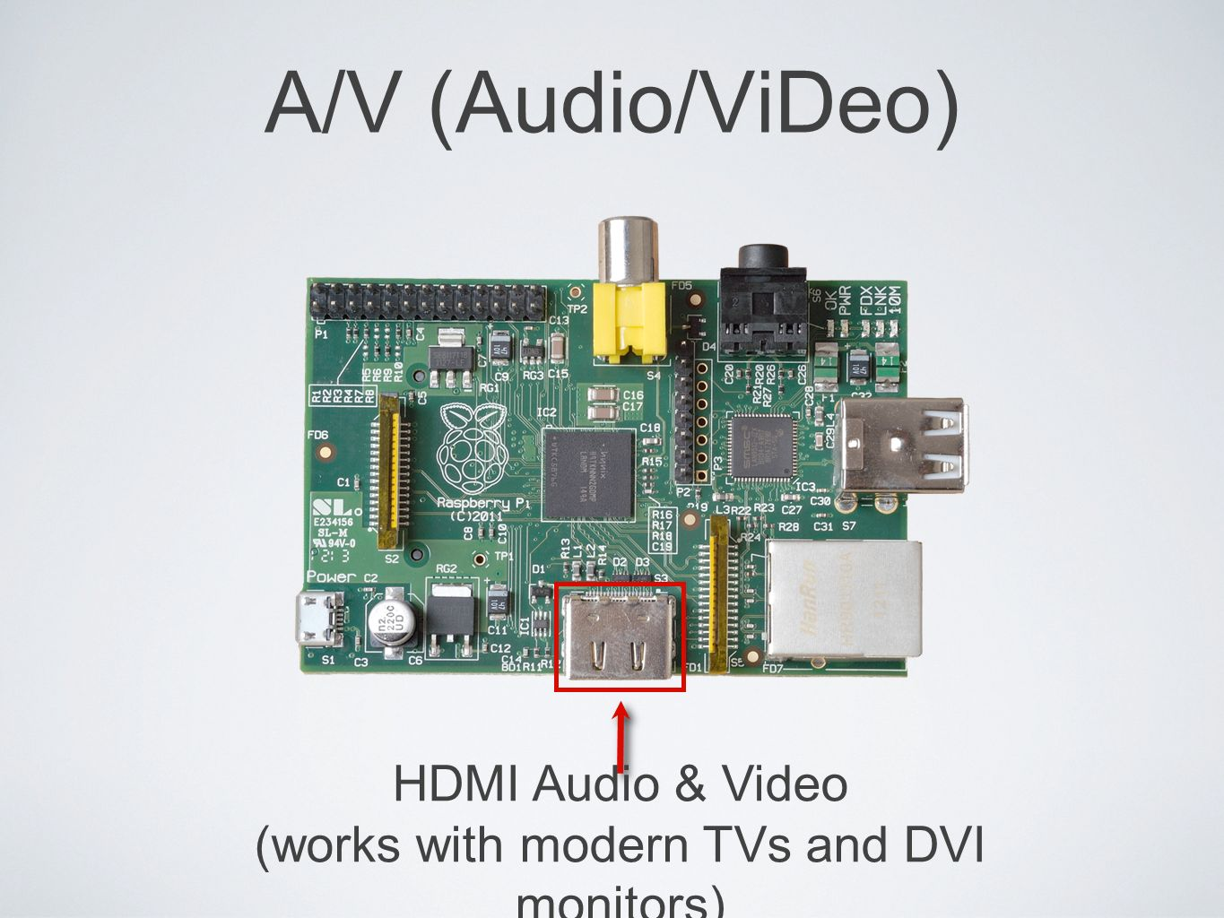 A/V (Audio/ViDeo) HDMI Audio & Video (works with modern TVs and DVI monitors)