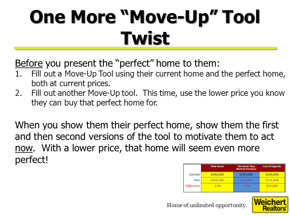 Home of unlimited opportunity. One More Move-Up Tool Twist Have you ever found the perfect house for buyers who wanted a great deal, but you knew youd