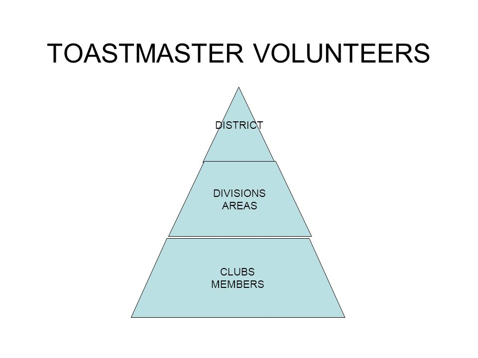 TOASTMASTER VOLUNTEERS DISTRICT DIVISIONS AREAS CLUBS MEMBERS