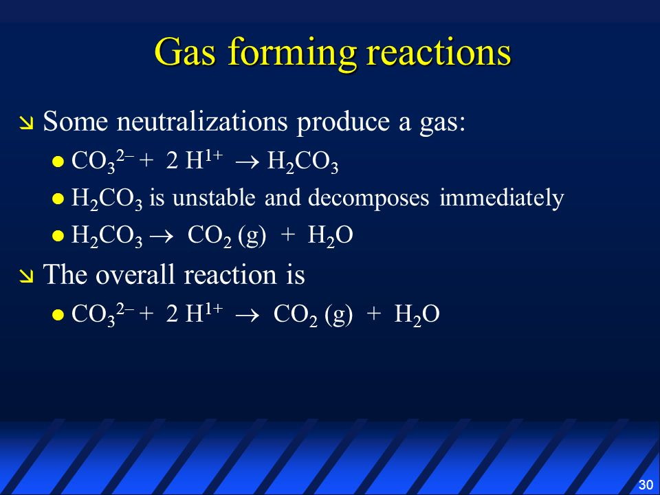 30 Gas forming reactions Some neutralizations produce a gas: CO 3 2– + 2 H 1+ H 2 CO 3 H 2 CO 3 is unstable and decomposes immediately H 2 CO 3 CO 2 (