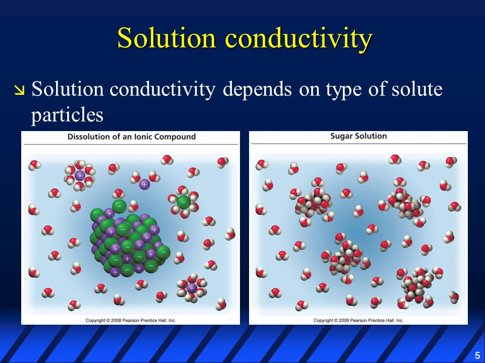 5 Solution conductivity Solution conductivity depends on type of solute particles