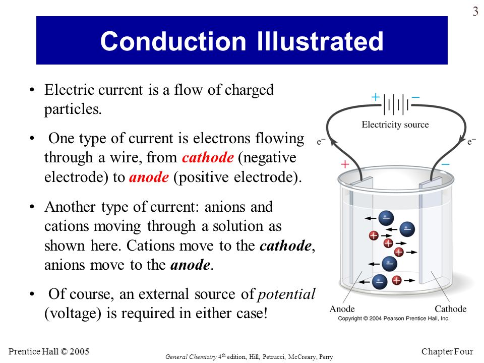 Hall © 2005 Prentice Hall © 2005 General Chemistry 4 th edition, Hill, Petrucci, McCreary, Perry Chapter Four 3 Electric current is a flow of charged particles.