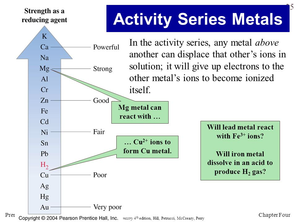Hall © 2005 Prentice Hall © 2005 General Chemistry 4 th edition, Hill, Petrucci, McCreary, Perry Chapter Four 34 The maximum oxidation number of a non