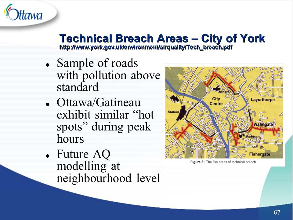 67 Technical Breach Areas – City of York   l Sample of roads with pollution above standard l Ottawa/Gatineau exhibit similar hot spots during peak hours l Future AQ modelling at neighbourhood level