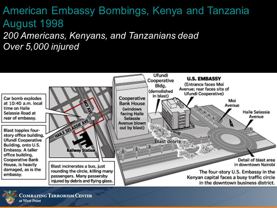 C OMBATING T ERRORISM C ENTER at West Point American Embassy Bombings, Kenya and Tanzania August 1998 200 Americans, Kenyans, and Tanzanians dead Over 5,000 injured