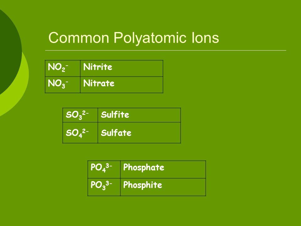 Common Polyatomic Ions NO 2 - Nitrite NO 3 - Nitrate SO 3 2- Sulfite SO 4 2- Sulfate PO 4 3- Phosphate PO 3 3- Phosphite