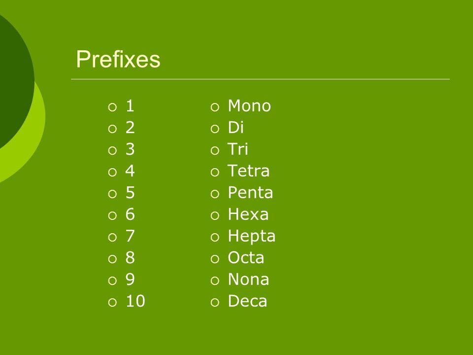 Prefixes 1 2 3 4 5 6 7 8 9 10 Mono Di Tri Tetra Penta Hexa Hepta Octa Nona Deca