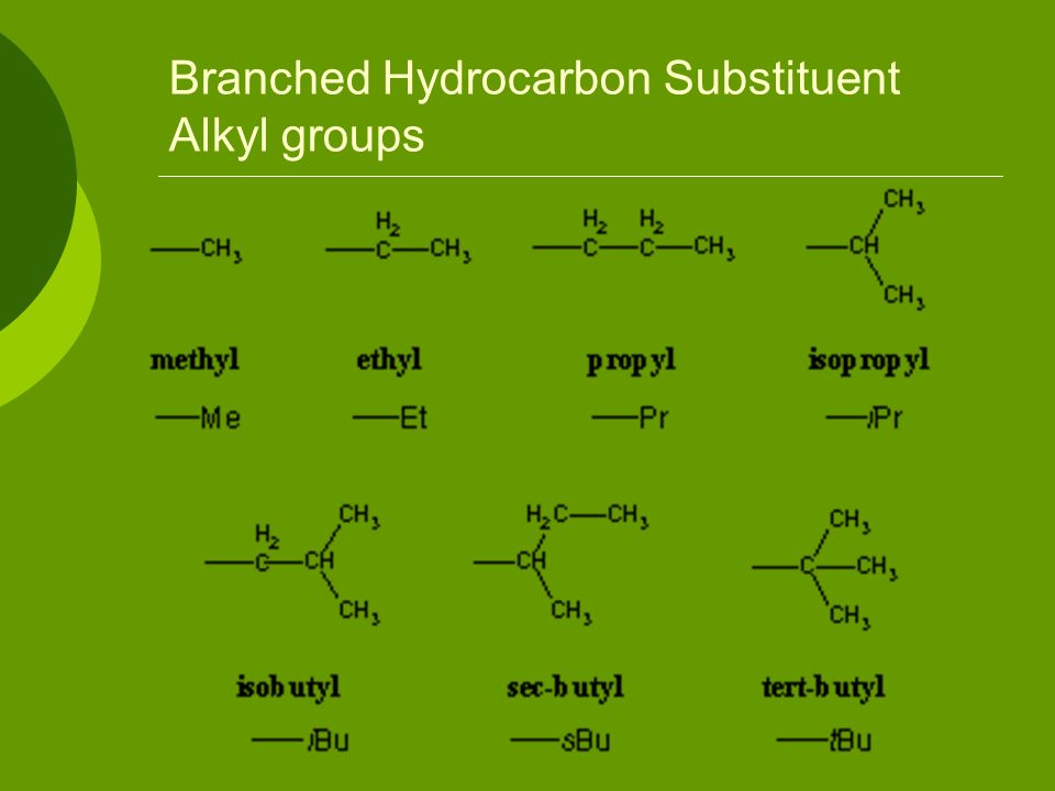 Branched Hydrocarbon Substituent Alkyl groups