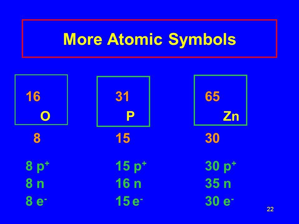 22 More Atomic Symbols 163165 O P Zn 81530 8 p + 15 p + 30 p + 8 n16 n35 n 8 e - 15 e - 30 e -