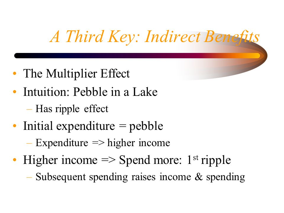 A Third Key: Indirect Benefits The Multiplier Effect Intuition: Pebble in a Lake –Has ripple effect Initial expenditure = pebble –Expenditure => higher income Higher income => Spend more: 1 st ripple –Subsequent spending raises income & spending