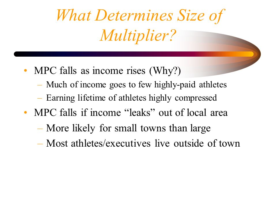 What Determines Size of Multiplier? MPC falls as income rises (Why?) –Much of income goes to few highly-paid athletes –Earning lifetime of athletes hi
