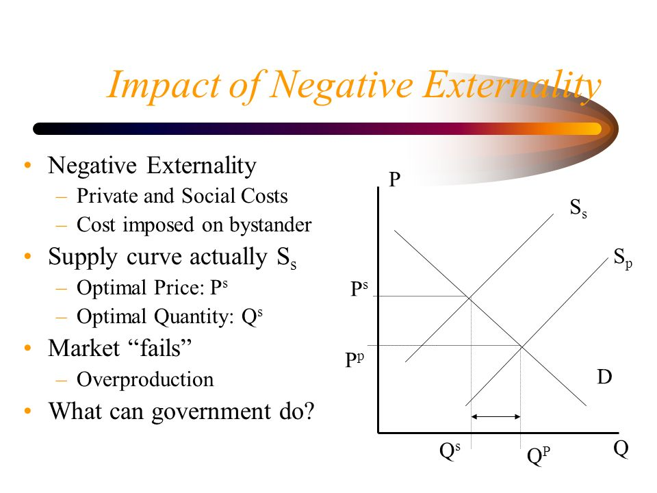 Impact of Negative Externality Negative Externality –Private and Social Costs –Cost imposed on bystander Supply curve actually S s –Optimal Price: P s –Optimal Quantity: Q s Market fails –Overproduction What can government do.