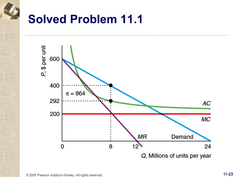 © 2009 Pearson Addison-Wesley. All rights reserved. 11-23 Solved Problem 11.1