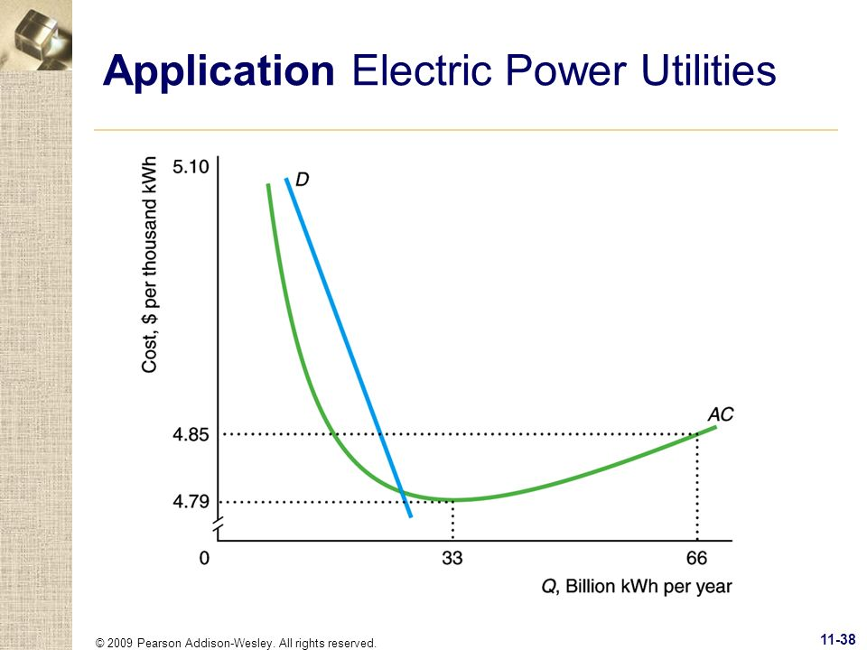 © 2009 Pearson Addison-Wesley. All rights reserved. 11-38 Application Electric Power Utilities