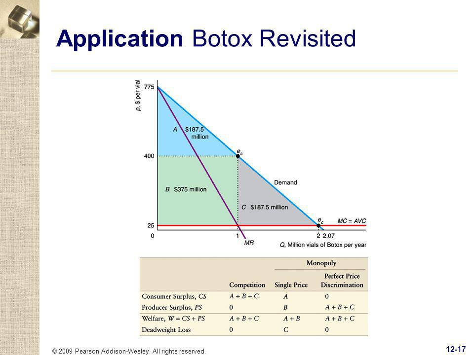 © 2009 Pearson Addison-Wesley. All rights reserved. 12-17 Application Botox Revisited