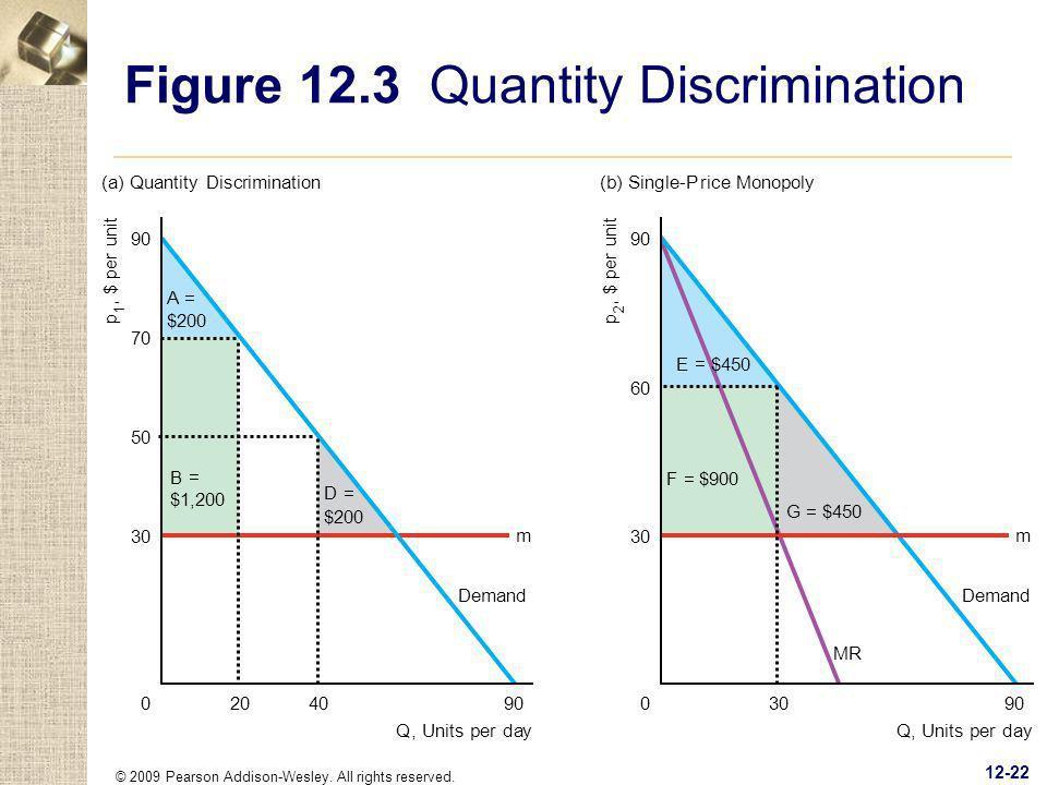 © 2009 Pearson Addison-Wesley. All rights reserved. 12-22 Figure 12.3 Quantity Discrimination p 1, $ per unit 30 50 70 90 Q, Units per day 2040900 m (