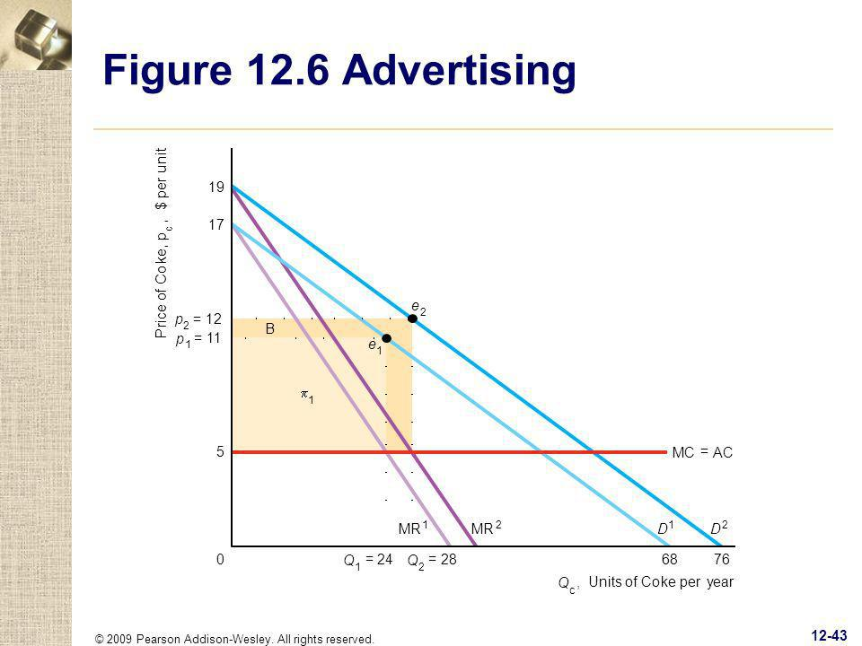 © 2009 Pearson Addison-Wesley. All rights reserved. 12-43 Figure 12.6 Advertising P r ice of Co k e, p c, $ per unit B Q c,Units of Coke peryear 0 19