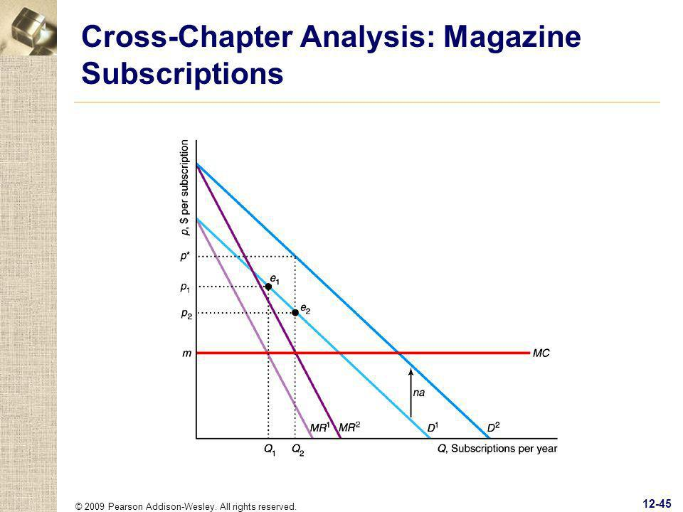 © 2009 Pearson Addison-Wesley. All rights reserved. 12-45 Cross-Chapter Analysis: Magazine Subscriptions