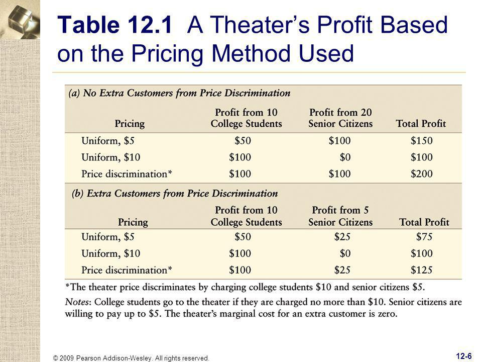 © 2009 Pearson Addison-Wesley. All rights reserved. 12-6 Table 12.1 A Theaters Profit Based on the Pricing Method Used