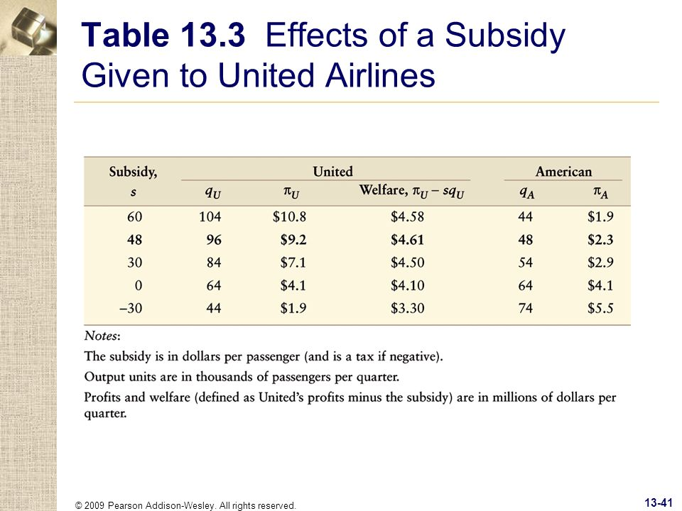 © 2009 Pearson Addison-Wesley. All rights reserved. 13-41 Table 13.3 Effects of a Subsidy Given to United Airlines