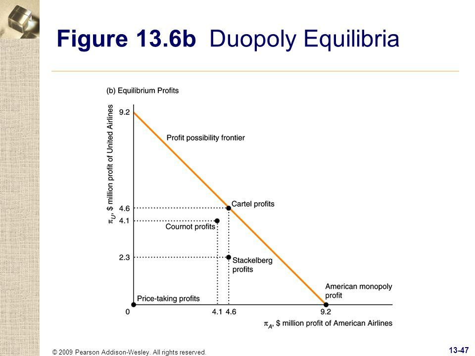 © 2009 Pearson Addison-Wesley. All rights reserved. 13-47 Figure 13.6b Duopoly Equilibria