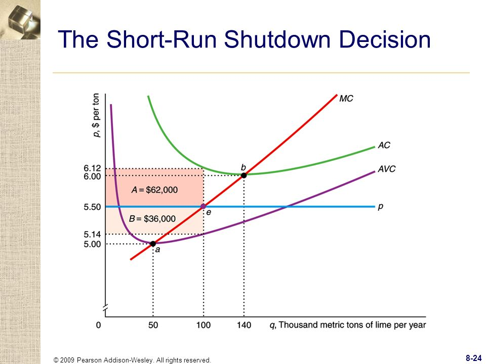 © 2009 Pearson Addison-Wesley. All rights reserved. 8-24 The Short-Run Shutdown Decision
