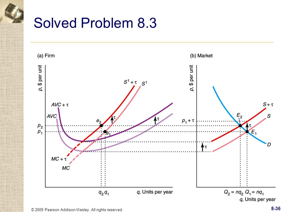 © 2009 Pearson Addison-Wesley. All rights reserved. 8-36 Solved Problem 8.3