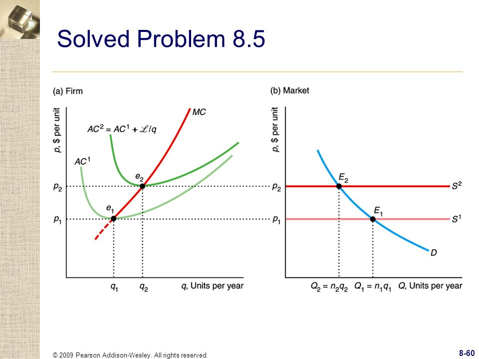 © 2009 Pearson Addison-Wesley. All rights reserved. 8-60 Solved Problem 8.5