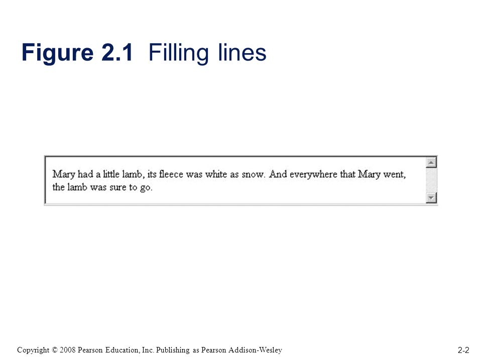 2-2 Copyright © 2008 Pearson Education, Inc. Publishing as Pearson Addison-Wesley Figure 2.1 Filling lines