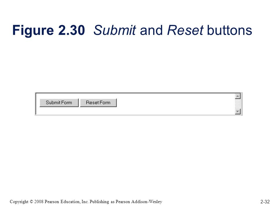 2-32 Copyright © 2008 Pearson Education, Inc. Publishing as Pearson Addison-Wesley Figure 2.30 Submit and Reset buttons