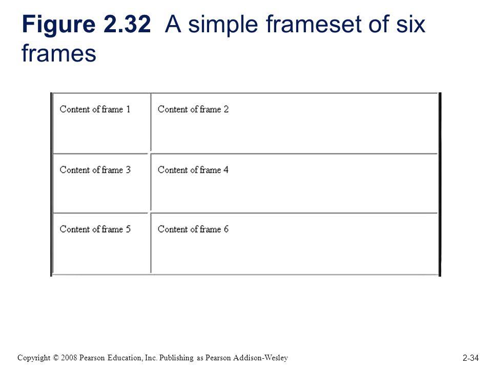 2-34 Copyright © 2008 Pearson Education, Inc. Publishing as Pearson Addison-Wesley Figure 2.32 A simple frameset of six frames