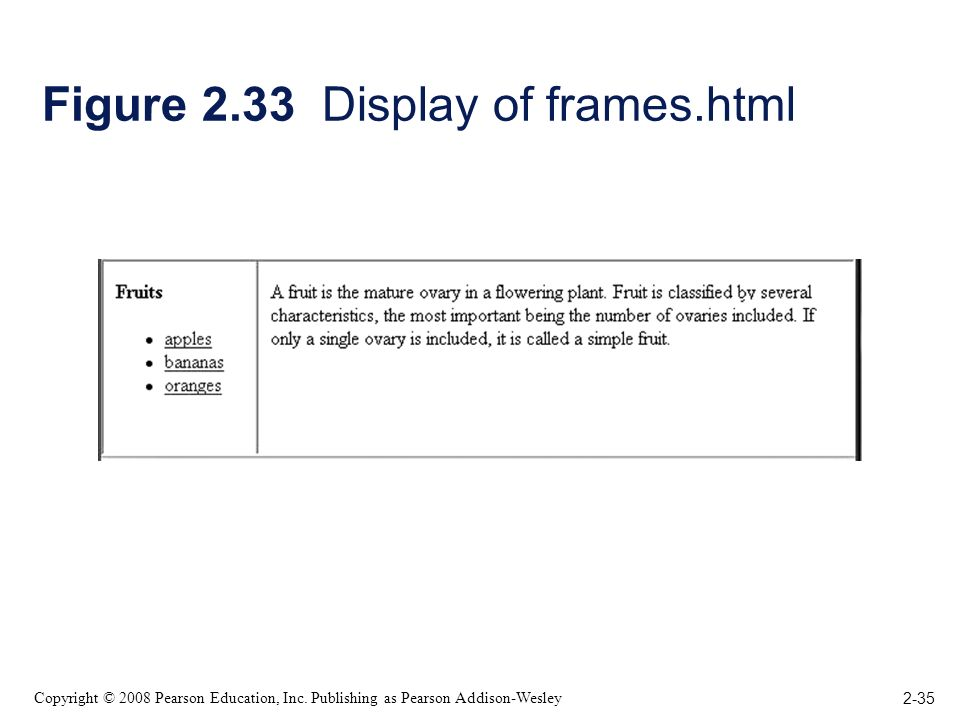 2-35 Copyright © 2008 Pearson Education, Inc. Publishing as Pearson Addison-Wesley Figure 2.33 Display of frames.html