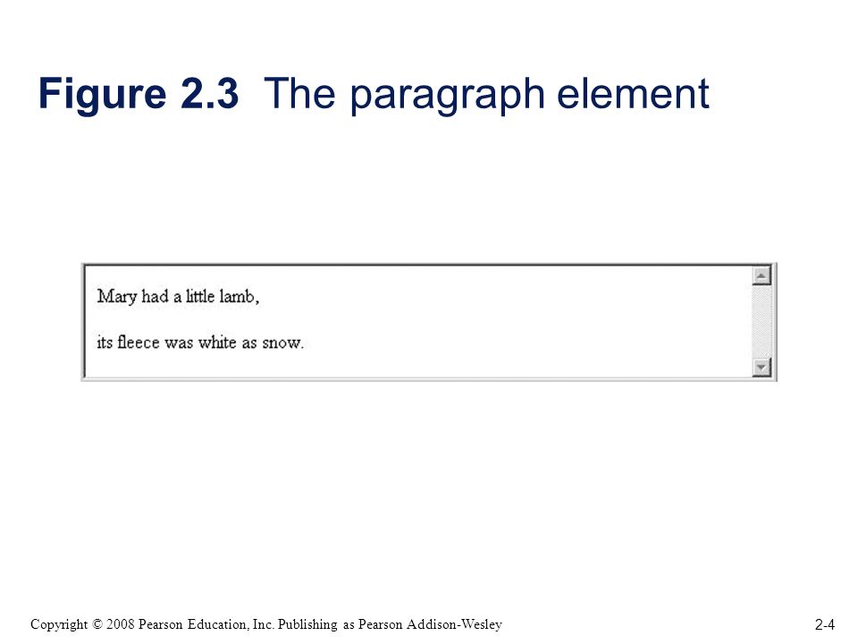 2-4 Copyright © 2008 Pearson Education, Inc. Publishing as Pearson Addison-Wesley Figure 2.3 The paragraph element