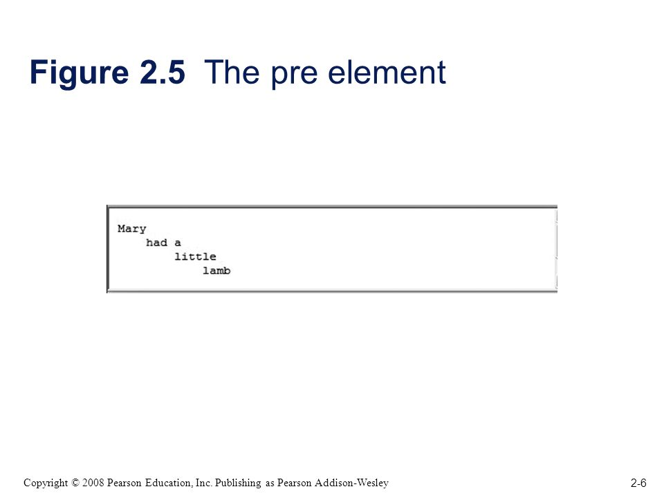 2-6 Copyright © 2008 Pearson Education, Inc. Publishing as Pearson Addison-Wesley Figure 2.5 The pre element