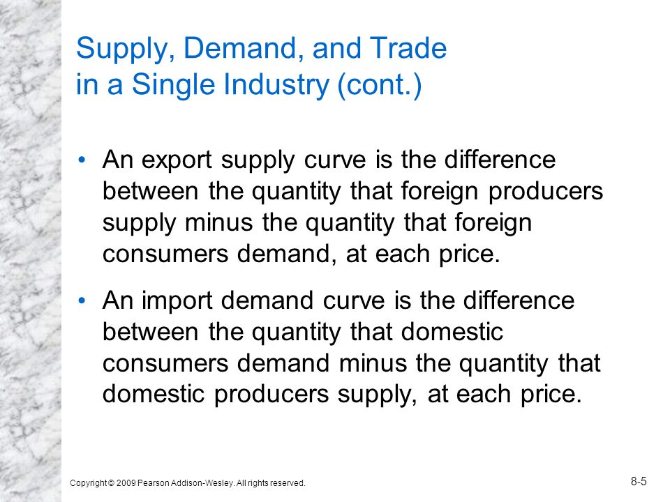 Copyright © 2009 Pearson Addison-Wesley. All rights reserved. 8-5 Supply, Demand, and Trade in a Single Industry (cont.) An export supply curve is the