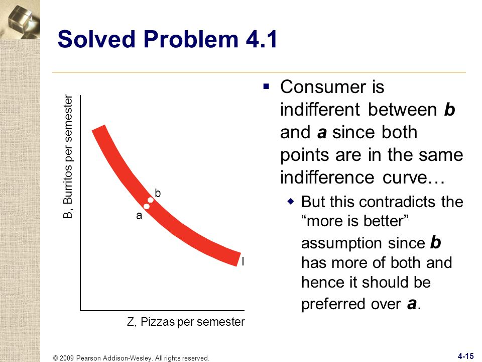 © 2009 Pearson Addison-Wesley. All rights reserved. 4-15 Solved Problem 4.1 Consumer is indifferent between b and a since both points are in the same