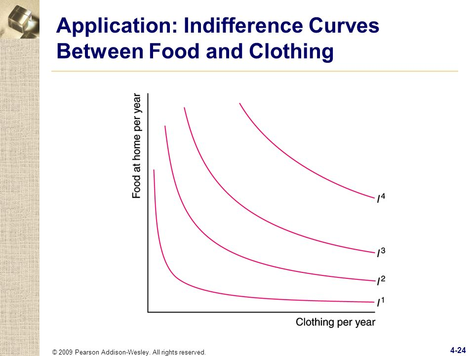 © 2009 Pearson Addison-Wesley. All rights reserved. 4-24 Application: Indifference Curves Between Food and Clothing