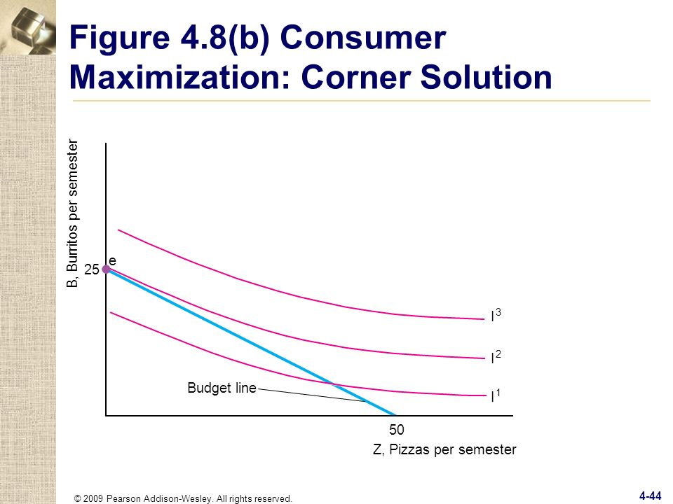 © 2009 Pearson Addison-Wesley. All rights reserved. 4-44 Figure 4.8(b) Consumer Maximization: Corner Solution B, Bur r itos per semester Budget line 2