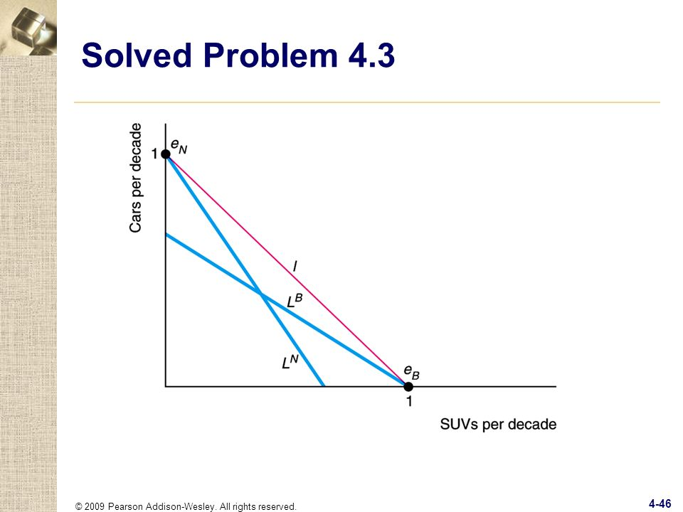 © 2009 Pearson Addison-Wesley. All rights reserved. 4-46 Solved Problem 4.3