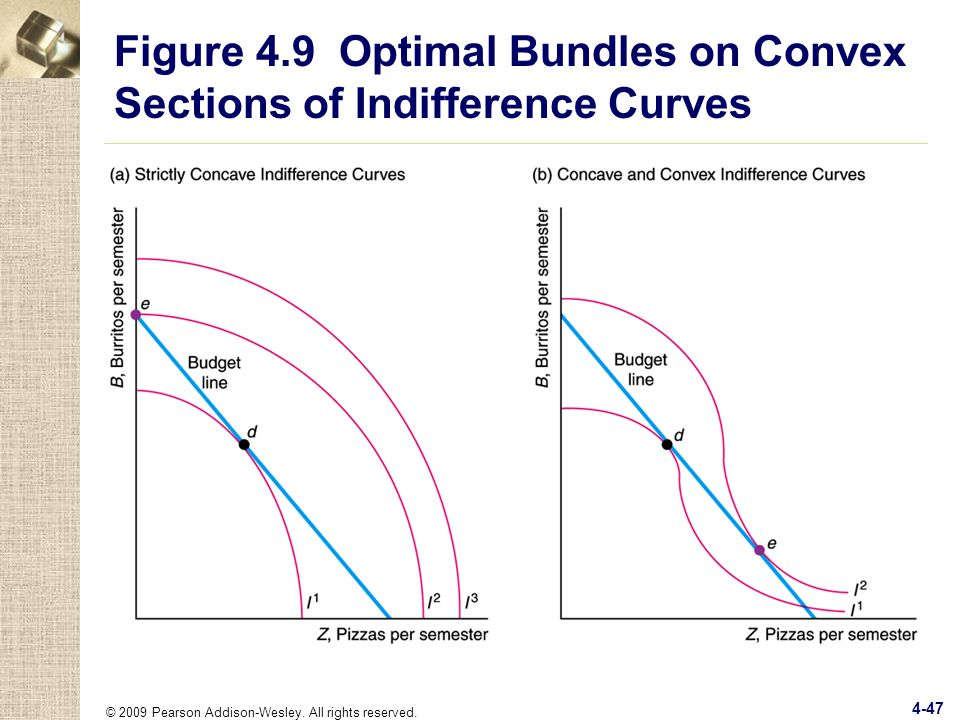 © 2009 Pearson Addison-Wesley. All rights reserved. 4-47 Figure 4.9 Optimal Bundles on Convex Sections of Indifference Curves