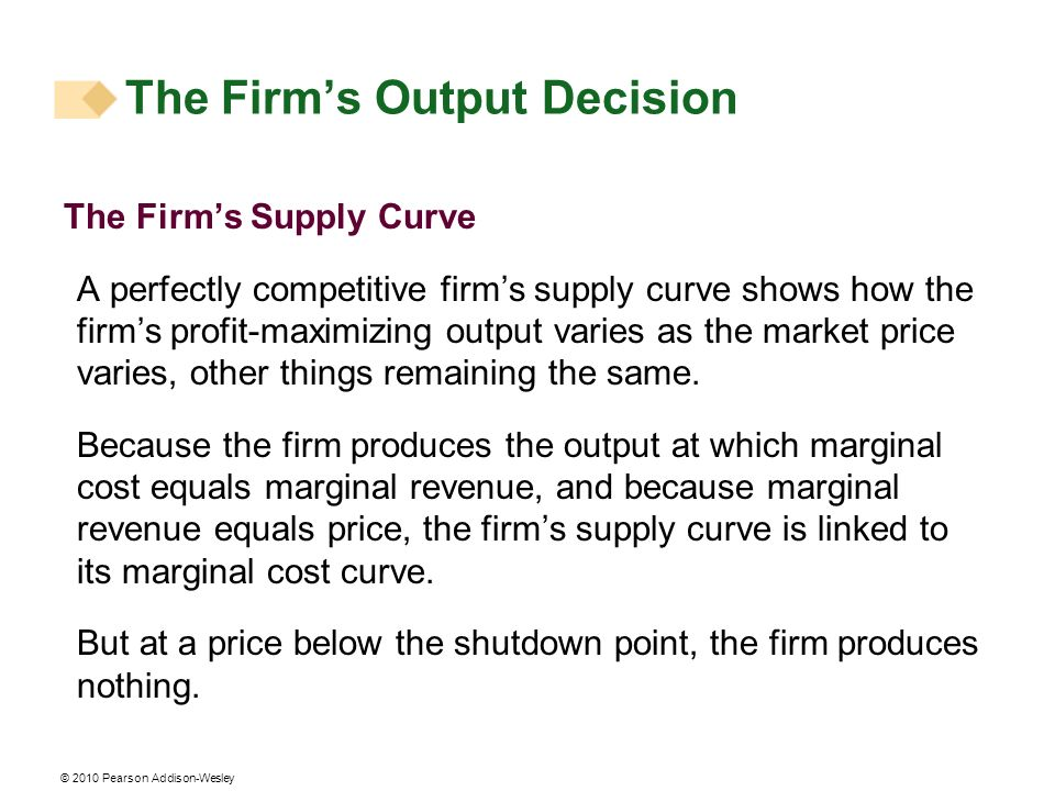 © 2010 Pearson Addison-Wesley The Firms Supply Curve A perfectly competitive firms supply curve shows how the firms profit-maximizing output varies as