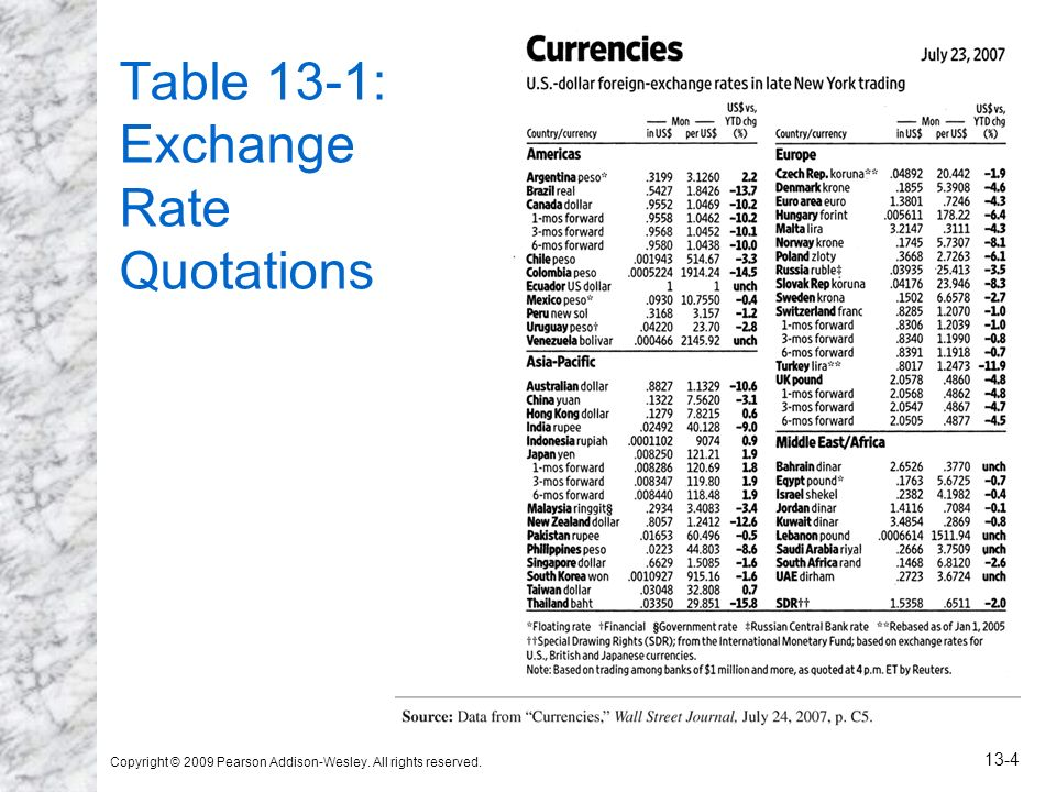 Copyright © 2009 Pearson Addison-Wesley. All rights reserved. 13-4 Table 13-1: Exchange Rate Quotations